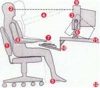 ارگونومی کامپیوتر