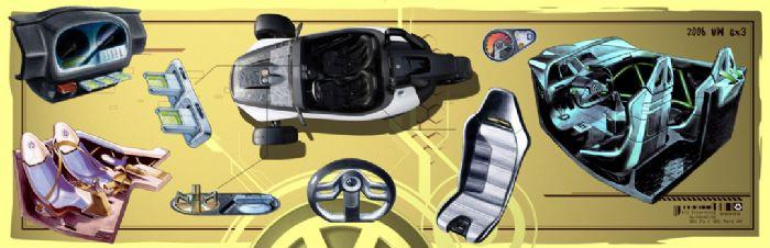 2006-Volkswagen-Gx3-concept